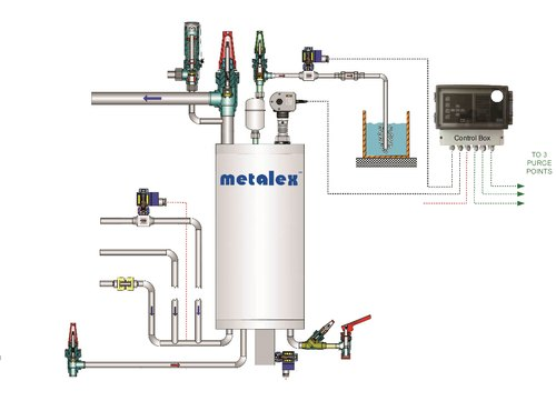 Automatic Air Purger for Refrigeration Plants