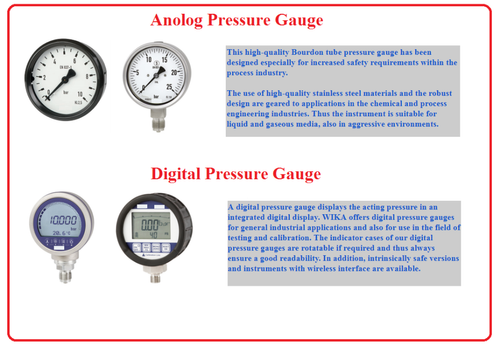 Mild Steel Anolog And Digital Pressure Gauge, for Industrial, Rs 1 /piece    ID: 21237965191