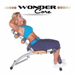 Wonder Core AB Care