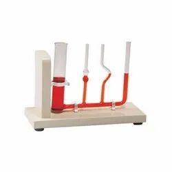 Liquid Level Apparatus SP613