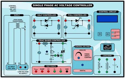NIPEC06-Single Phase AC Voltage Controller Trainer
