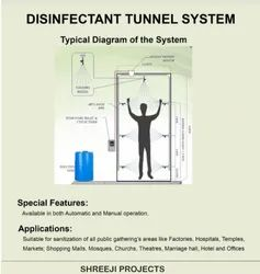 Automatic Temperature Measuring Disinfection Disinfection Tunnel