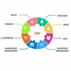 Accnu ERP Software Development and Service, Version: 2.5