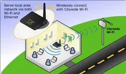 Wi-Fi Zones Solution