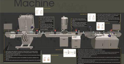 Pharma Line Inspection System