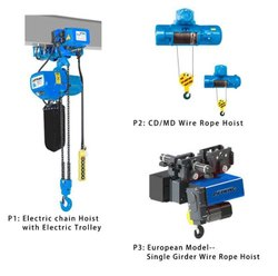 Electric Motor Chain Pulleys