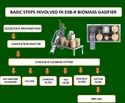 ESB-R05 - 5KW Standalone Biomass Gasifier With Canopy