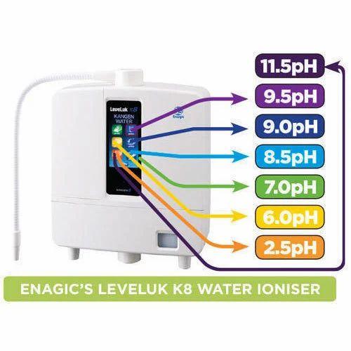 kangen water k8 vs sd501