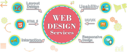 PHP/JavaScript Dynamic Web Service, With 24*7 Support