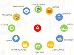 School Or College Fee Management Software