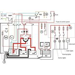 Electrical Installation Scheme