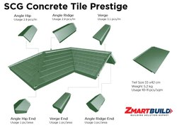 Prestige - Concrete Roof Tiles