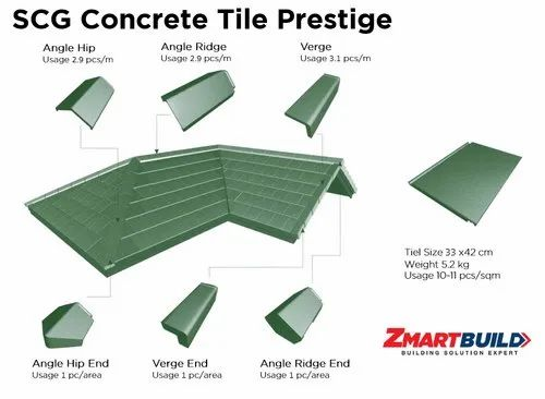 Prestige Concrete Roof Tiles Rs 100 Square Feet Scg International India Private Limited Id 22333850733