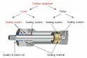 Hydraulic Cylinder.
