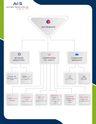 Global-HIS (Browser based Hospital Information System)