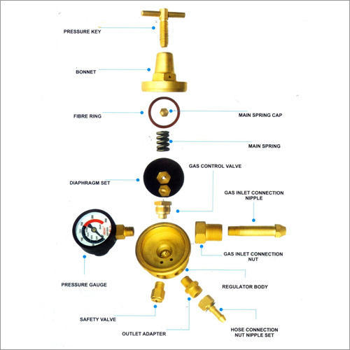 Brass Gas Regulators Parts Gas Fittings Gas Cylinder Valves
