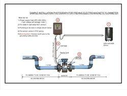 Remote Type Water Meter