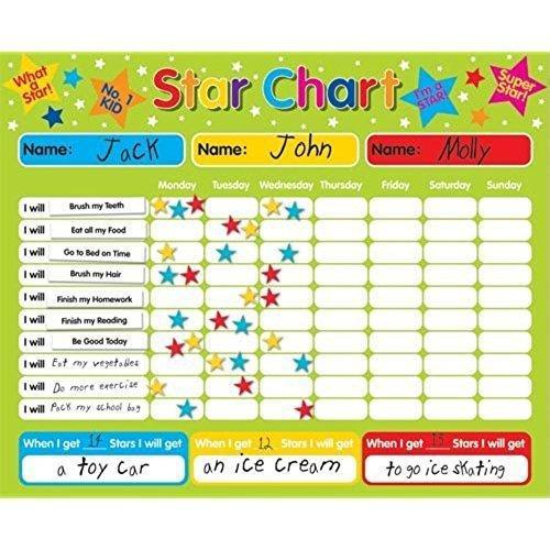 School Charts For Kids