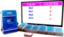 Queue Management System with TV Display Interface