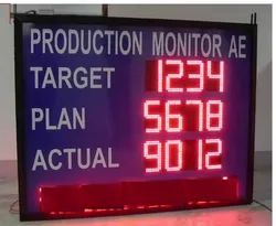 Production Monitoring System In India