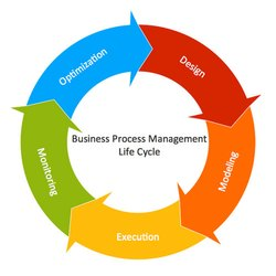 ADWISE Business Process Services for Manufacturing Industries