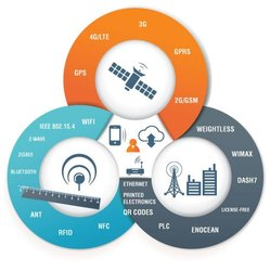 Internet Of Things services