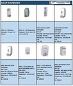 Soap Dispenser (Automatic, Manual, SS body, ABS body)