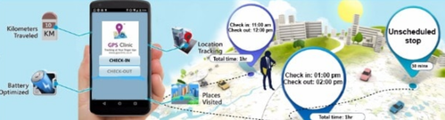 gps employee tracker system gps and navigation devices gps clinic