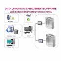 21 CFR Software