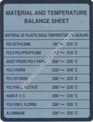 Polycarbonate Panel Printed Stickers