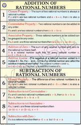 Addition Of Rational Numbers For Mathematics Chart