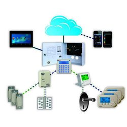 Office Automation Services, Location: India