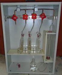 Gas Analyzers in Pune, गैस एनालाइजर, पुणे