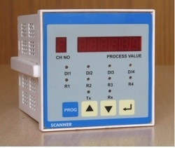 Analog and Digital Process Indicator