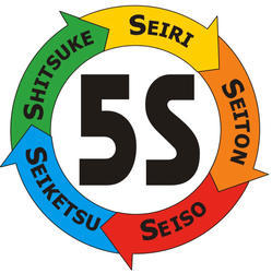 5-S Training Services in India