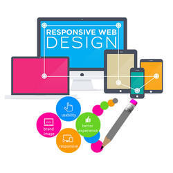 2-5 Days Dynamic Website Designing Service, SEO