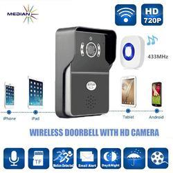 Wireless Video Phone