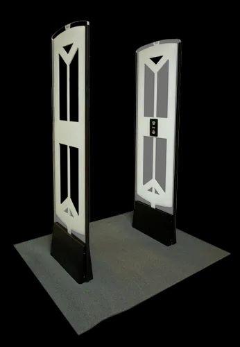 RFID Security Gates