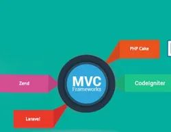 MVC Development Services