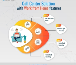 Hosted Dialer With Mobile ap, in Pan India, Industrial