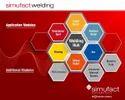 Simufact Welding Software