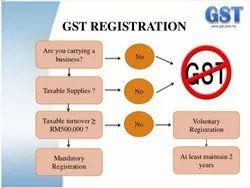 Gst Number Registration Service