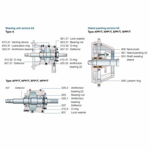 Sulzer Scaba Top Mounted Agitator - Sulzer Pumps India