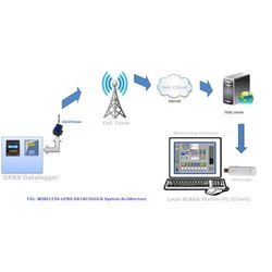 Wireless SCADA Automation /Control