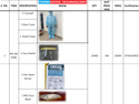 Personal Protection Equipment PPE