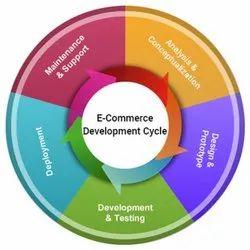 E Commerce Implementation