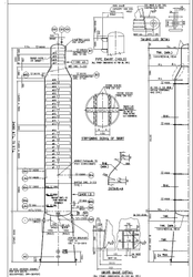 High Pressure Column Design