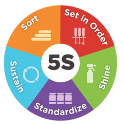 5 S Training Services In India