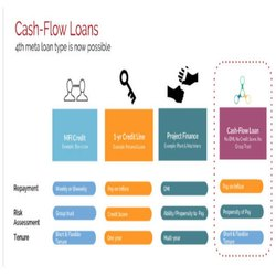 Personal Loan DSA Distributor Panel & DSA Panel