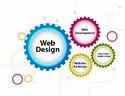 Web Map Services